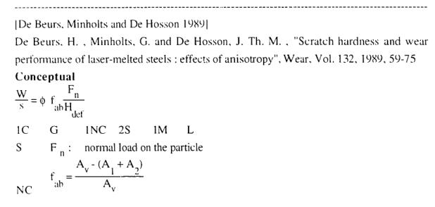 121 a DeBeurs Minholts DeHosson 1989